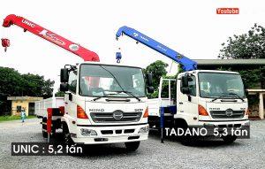 Xe cẩu tự hành Unic - Tadano